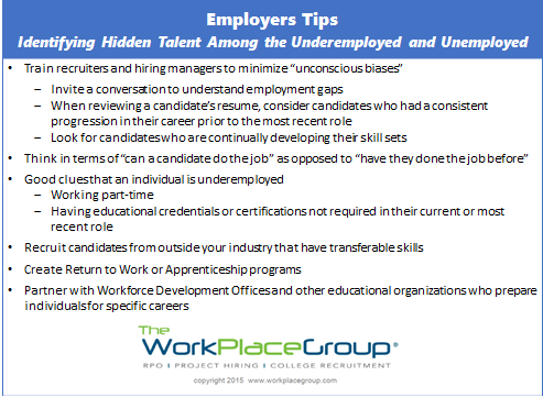 Employer Tips Identifying Hidden Talent Amoung the Underemployed and Unemployed