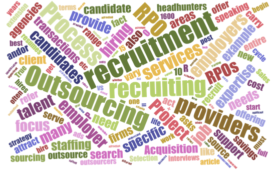 What is Recruitment Process Outsourcing (RPO)?