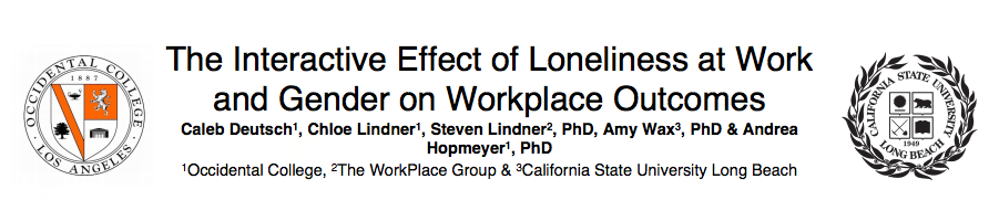 The Interactive Effect of Loneliness at Work and Gender on Workplace Outcomes